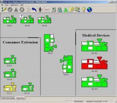 real time monitoring diplay